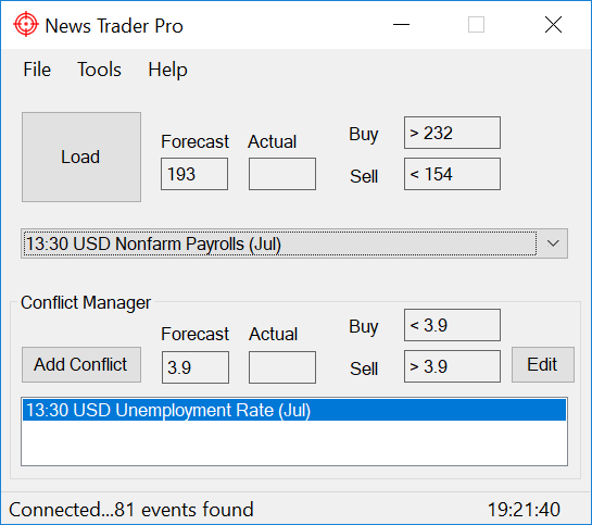 USD Nonfarm Payrolls (Jul)